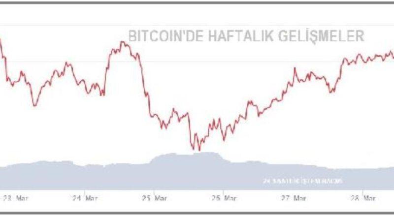 Bitcoin 55,000 doların üzerine döndü Bitcoin
