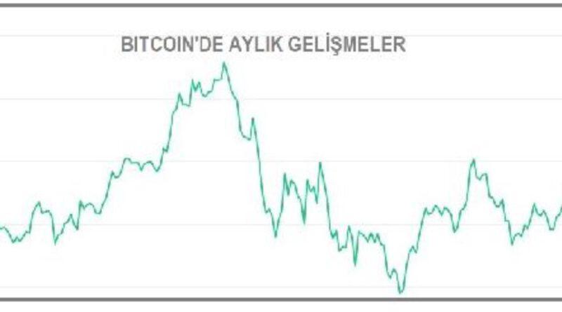 Bitcoin BTC 56,000 doları zorluyor Bitcoin