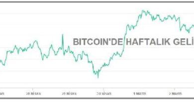 Bitcoin 58,000 dolar sınırında, Ethereum 3,000 doları aştı Bitcoin
