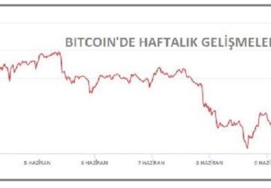 Son dakika: Salvador kararıyla Bitcoin 37,000 doları da aştı Bitcoin